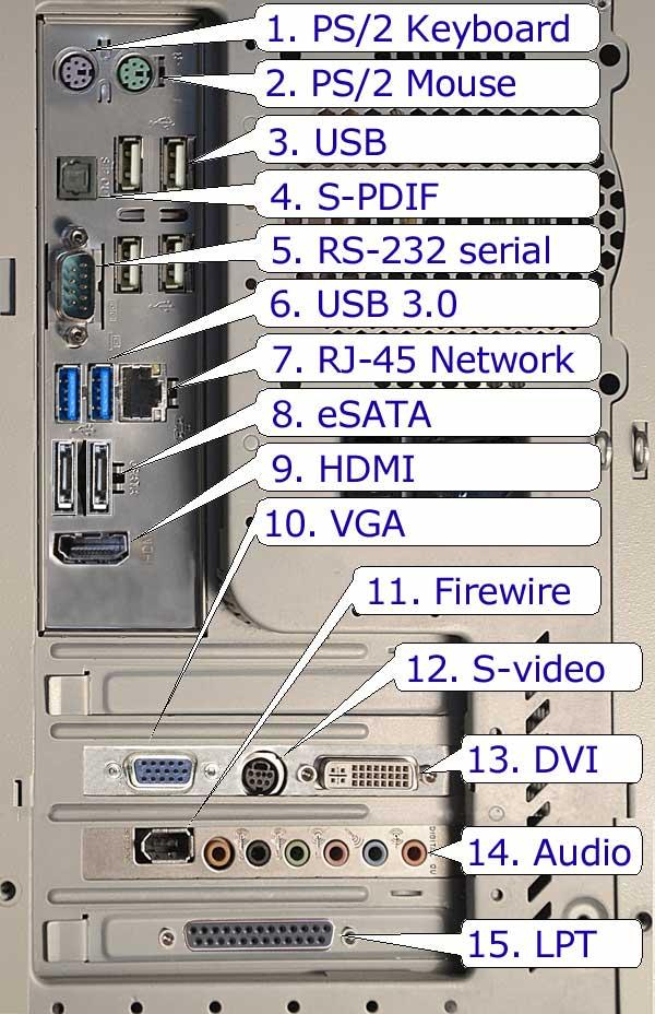 computer rear panel connectors pinouts diagrams  pinoutsru