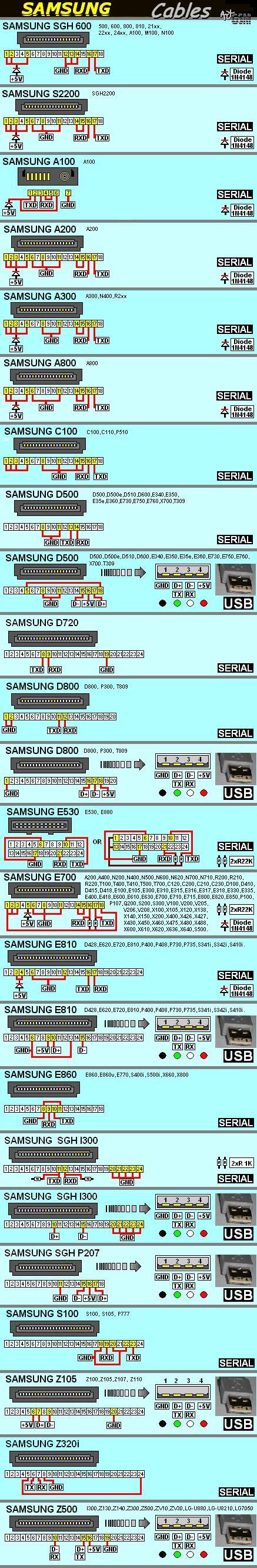 Samsung Connector Diagram - Schematic Diagrams