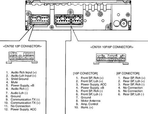 Toyota 57414 Head Unit распиновка и описание Pinouts Ru