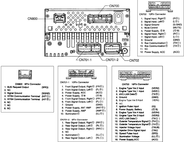 Pinout Pinout on 1997 Toyota Ta A Wiring Diagram