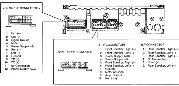 Toyota 57412 Head Unit Pinout Diagram   Pinoutguide Com