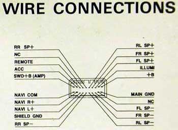 12 pin wiring harness connectors plug honda 2mb0 pinout diagram   pinoutguide com  honda 2mb0 pinout diagram   pinoutguide com