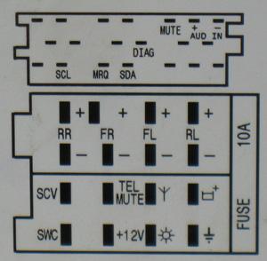opel cdr2005 head unit pinout diagram   pinoutguide com