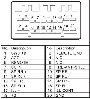 pinout_1952895232_4y pinout honda 4yl3 pinout diagram @ pinoutguide com honda cr-v wiring diagram abbreviations at eliteediting.co