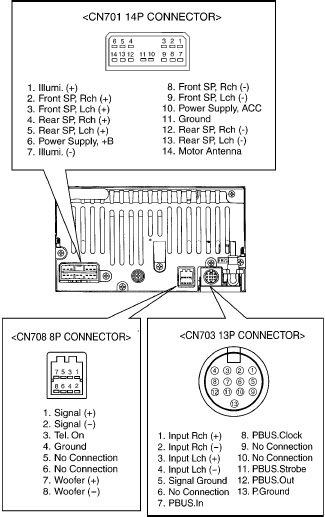 Subaru P128 Pinout Diagram   Pinoutguide Com