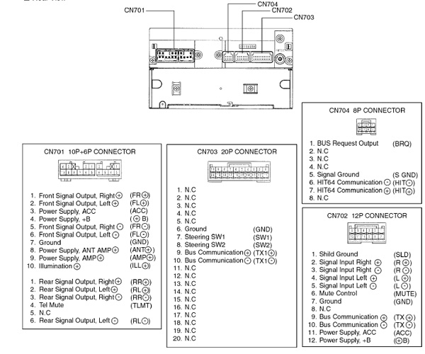 Toyota W58810 Head Unit распиновка и описание Pinouts Ru