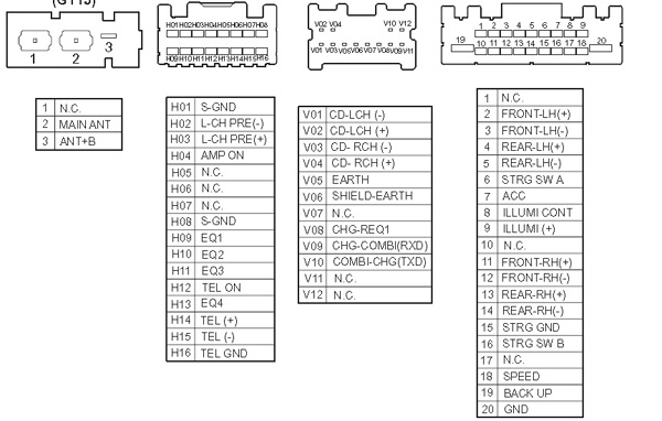nissan qashqai cy13c head unit pinout diagram