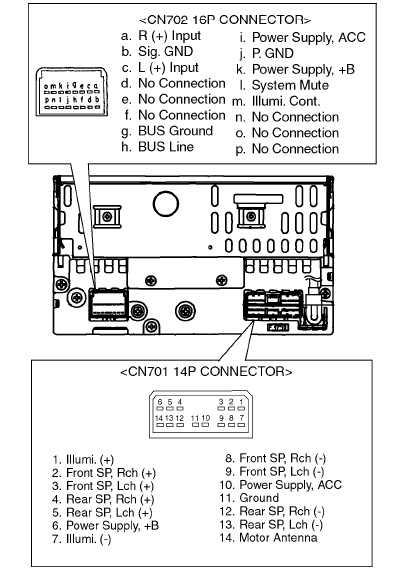 05 mazda 3 engine wire harness subaru p123 pinout diagram   pinoutguide com  subaru p123 pinout diagram   pinoutguide com