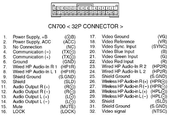 lexus dvd rx330 pinout diagram pinoutguide