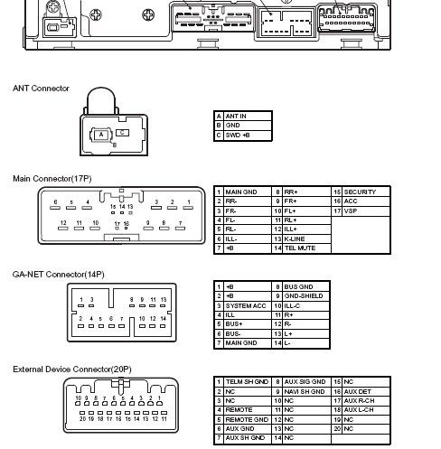 Cb750 Electrical Diagram additionally Electrical Schematic Symbols Relay also Standard Wiring Diagram For A House together with Honda 2KA0 pinout further Electrical Wiring Diagram Color Code. on honda wiring diagram abbreviations