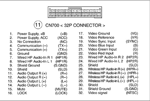 toyota dvd cx vt0265 sienna pinout diagram. Black Bedroom Furniture Sets. Home Design Ideas