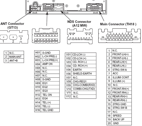 Nissan Cy03e Head Unit Pinout Diagram   Pinoutguide Com