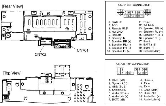 pinout_447829225_2j pinout honda 2j30, 2j32, 2j34, 2jl0 pinout diagram @ pinoutguide com honda cr-v wiring diagram abbreviations at eliteediting.co