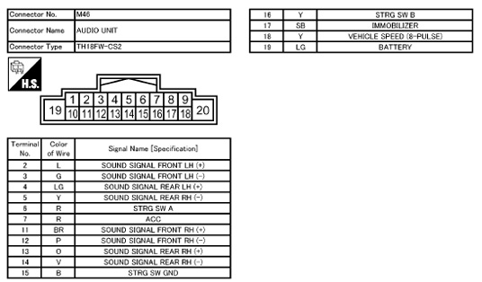 pinout_517423587_image Nissan X Trail Stereo Wiring Diagram on for ford expedition, pioneer home, classic car, lexus gs 300, fj cruiser, audi quattro bose,