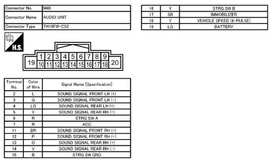 Nissan Qashqai Cy11c Head Unit  U0440 U0430 U0441 U043f U0438 U043d U043e U0432 U043a U0430  U0438  U043e U043f U0438 U0441 U0430 U043d U0438 U0435
