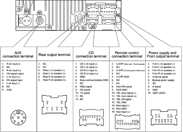 nissan teana rm v53gaea head unit pinout diagram. Black Bedroom Furniture Sets. Home Design Ideas