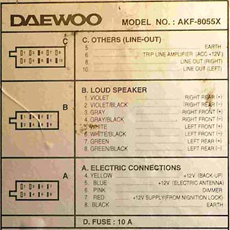 daewoo akf 8055x pinout diagram @ pinoutguide com daewoo cielo electrical wiring diagram free download at Daewoo Cielo Wiring Diagram