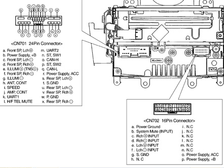2000 Buick Century Window Wiring Diagram also Mitsubishi Motors Am Fm Cd Car Stereo Reciever Model Mr587268 I315413 additionally Mitsubishi Outlander Sport Parts Diagram further Chrysler Wiring Diagram Symbols also Pioneer Wiring Color Diagram. on mitsubishi stereo wiring diagram