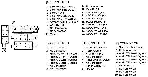 audi symphony cq-ea1070l, cq-ea1071l, cq-ea1072l, cq ... bmw wiring diagram abbreviations