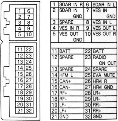 2006 jeep grand cherokee stereo wiring diagram chrysler p05064066ad  p05064066ae  p05064066ae pinout  chrysler p05064066ad  p05064066ae  p05064066ae pinout