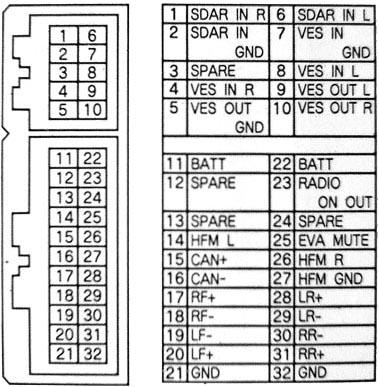 chrysler car radio wiring diagram  | 1022 x 1358