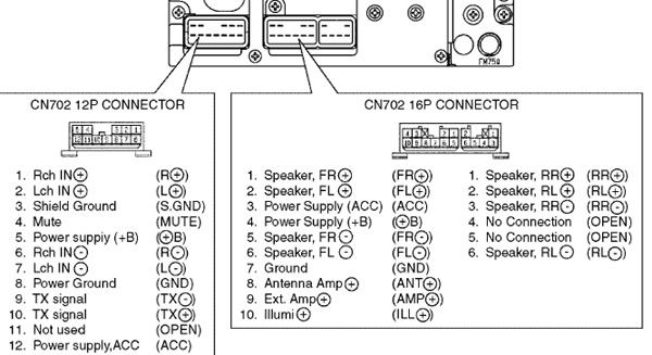 Toyota 55838 Head Unit Pinout Diagram   Pinoutguide Com