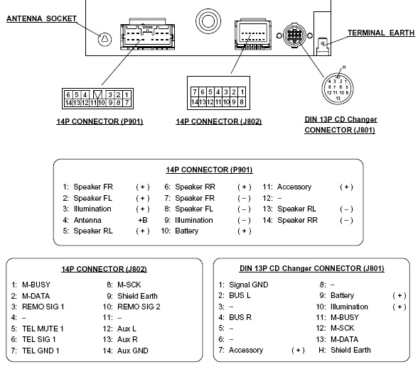 wiring diagram for kenwood deck mitsubishi w698 head unit pinout    diagram      pinoutguide com  mitsubishi w698 head unit pinout    diagram      pinoutguide com