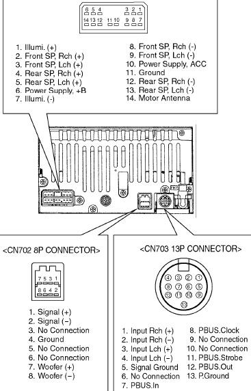 pinout_845896363_p130 pin subaru p 130 pinout diagram @ pinoutguide com  at reclaimingppi.co