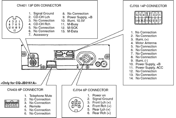 Mitsubishi    P004 Head Unit pinout    diagram      pinoutguide