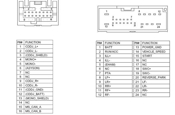 Ford 4r3t 18c815 Hu распиновка и описание Pinoutguide Com