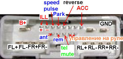 Mazda 24 Pin Connector Pinout Diagram Pinoutguide Com