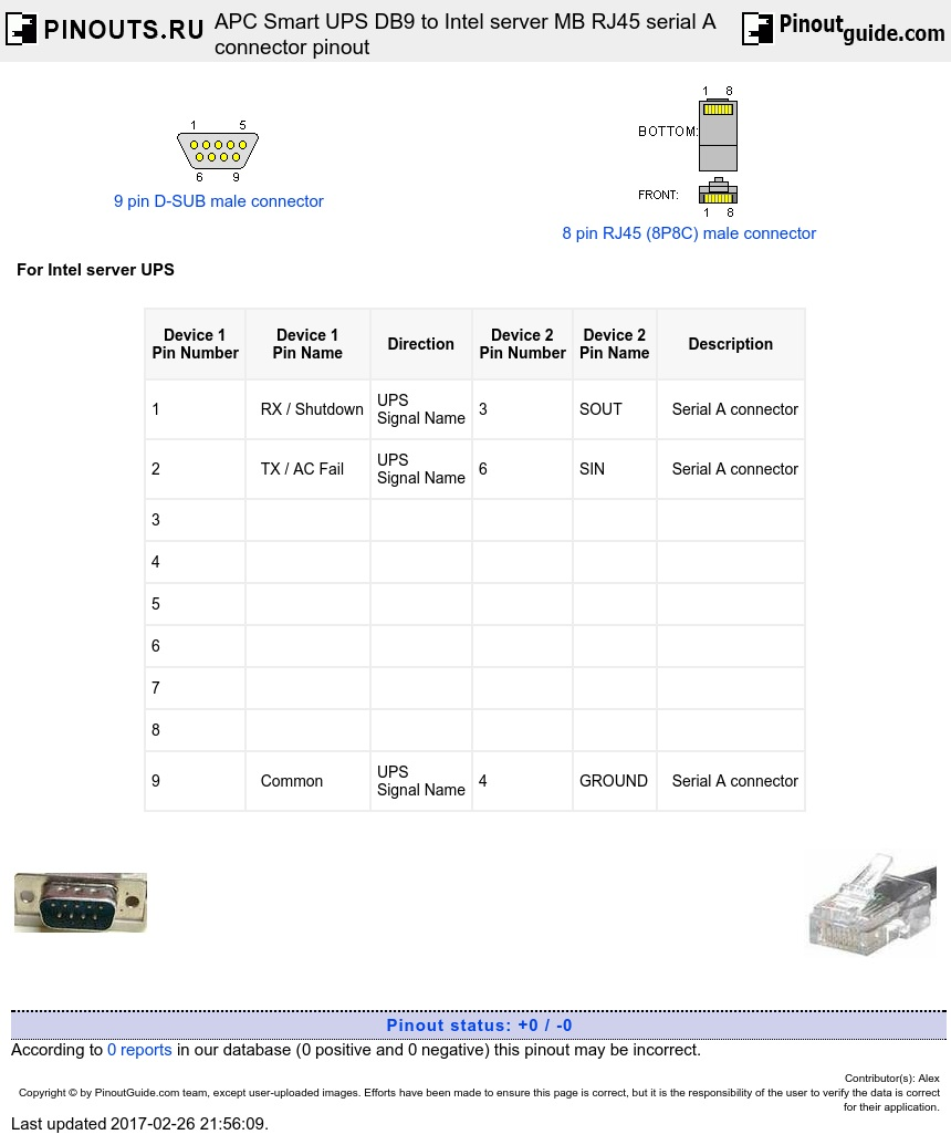 APC Smart UPS DB9 to Intel server MB RJ45 serial A connector diagram