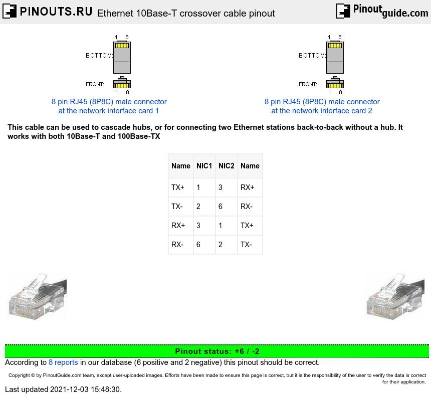 Ethernet 10base