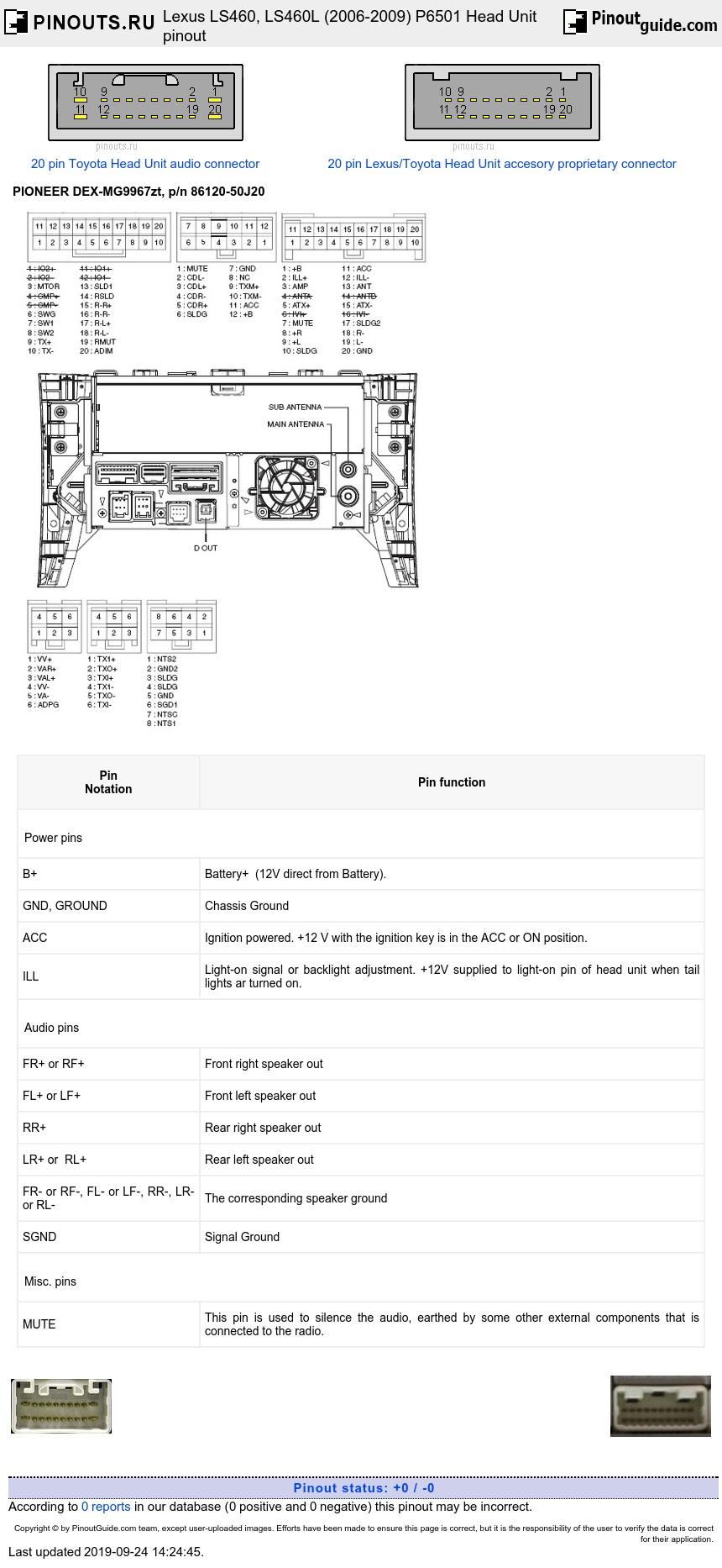 Lexus P1720 Pinout Diagram Pinoutguide Dlc Wiring P6501 Com