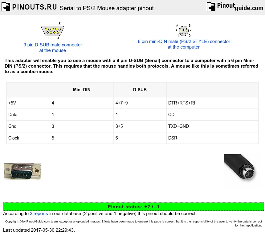 MouseSerialPs2 serial to ps 2 mouse adapter pinout diagram @ pinouts ru serial wiring diagram at bayanpartner.co