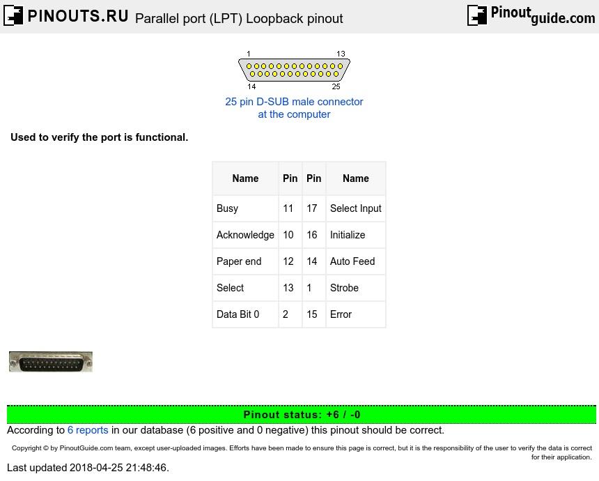 Fabulous Parallel Port Lpt Loopback Pinout Diagram Pinouts Ru Wiring Digital Resources Jebrpcompassionincorg