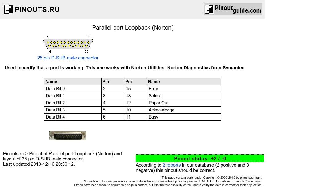 parallel port pinout diagram parallel port diagram usb to parallel port  converter circuit serial port pinout