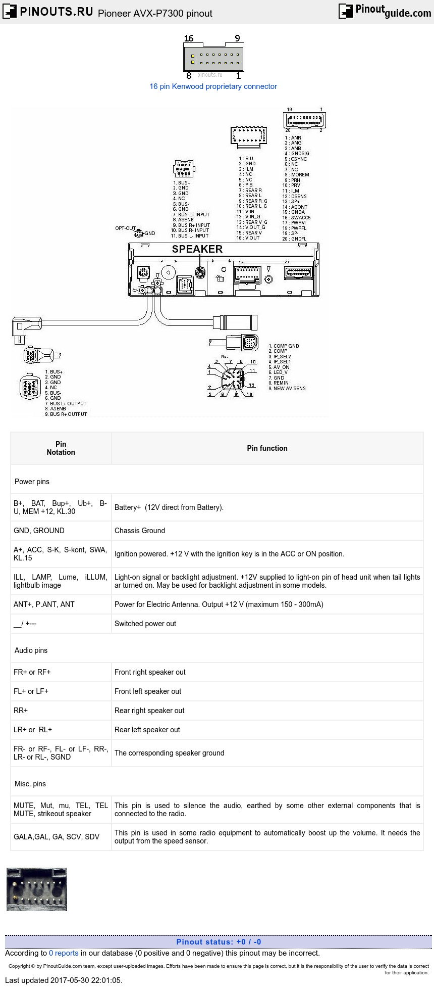 87 Sunbird Wiring Diagram Simple Guide About 1988 Buick Regal Engine Bayliner Capri Fuse Box