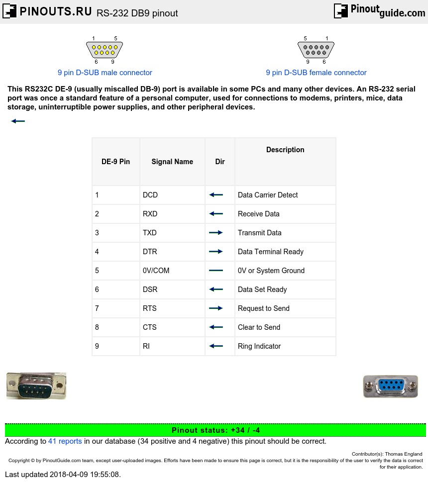 Rs 232 Cable Wiring Diagram Blog Usb Wire Color Db9 Pinout Pinouts Ru To Rs232