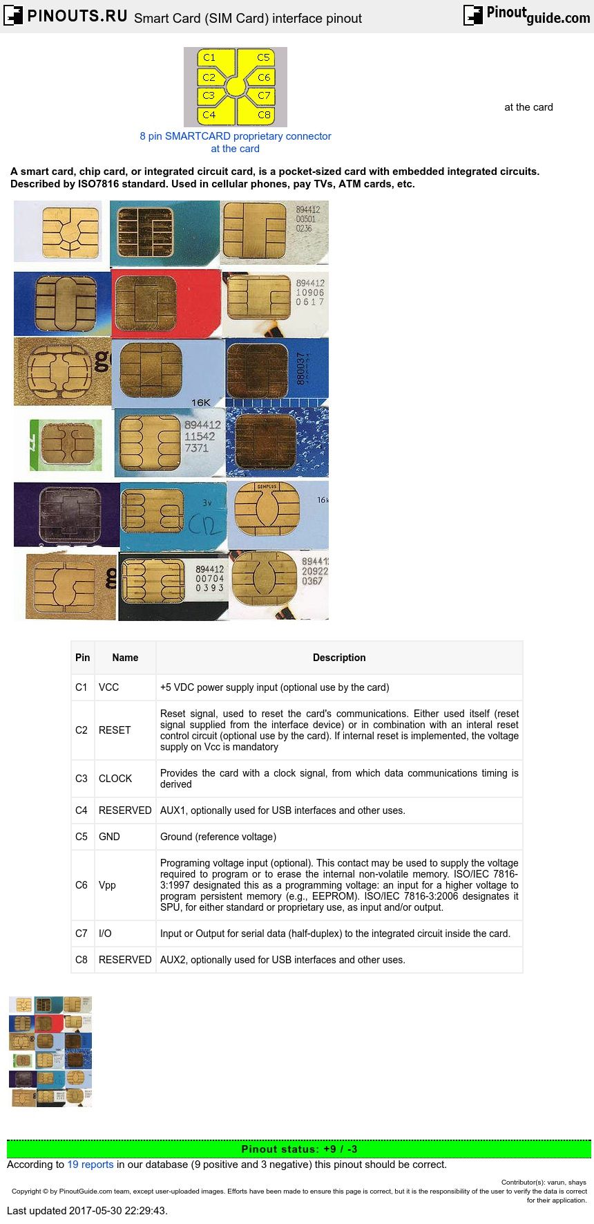 Smart Card (SIM Card) interface diagram
