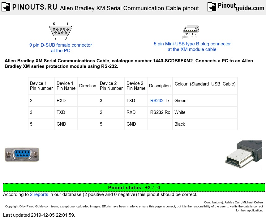 Allen Bradley XM Serial Communication Cable diagram