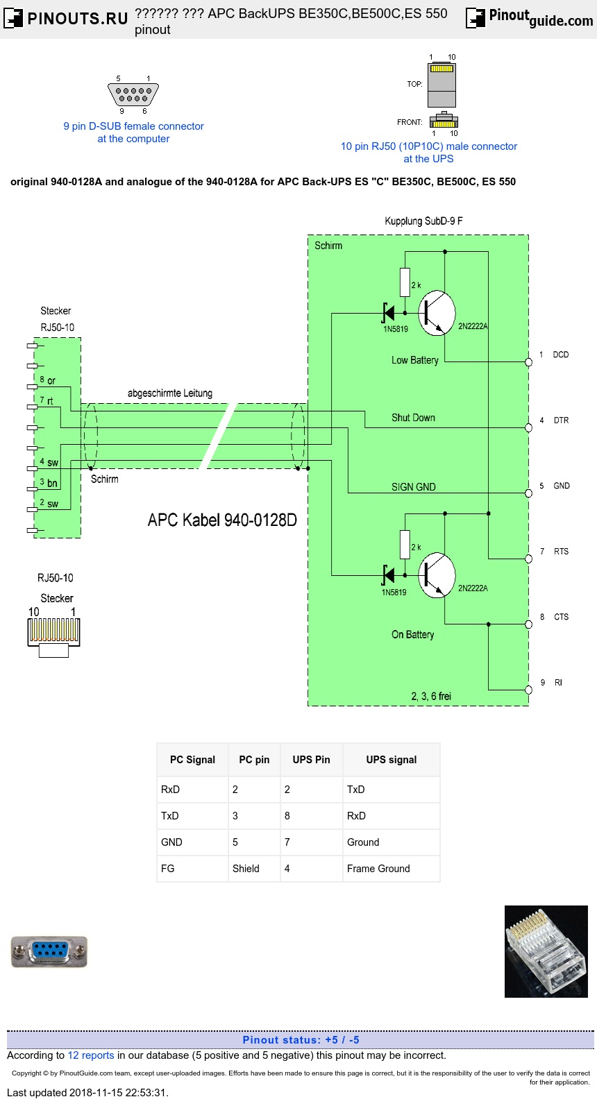 wiring diagram for apc 1500 usb to rj45 wiring diagram for apc apc backups be350c be500c es 550 smart signalling cable pinout