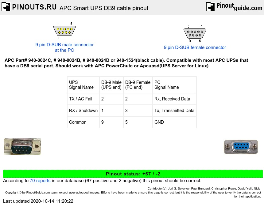 apc_smart_cable apc smart ups db9 cable pinout diagram @ pinoutguide com  at bayanpartner.co