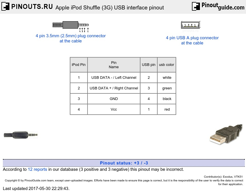 Apple Ipod Shuffle  3g  Usb Interface Pinout Diagram