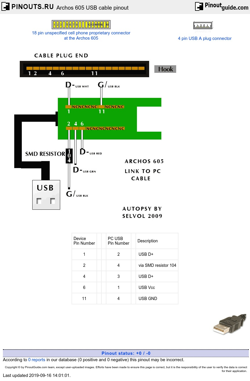 Archos 605 USB cable diagram