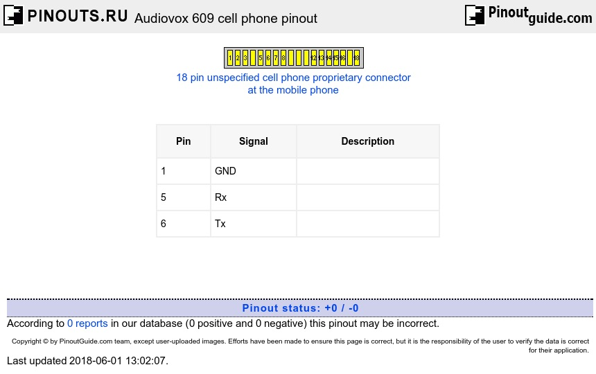 Audiovox 609 cell phone diagram