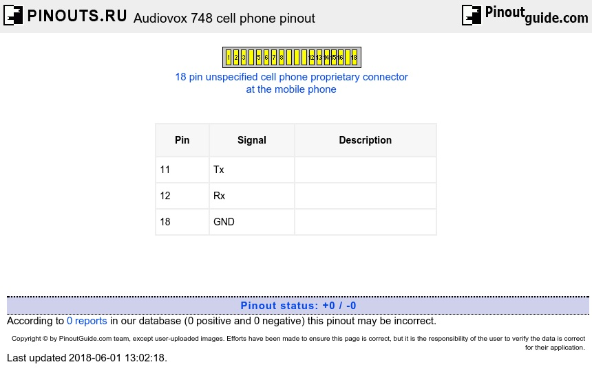 Audiovox 748 cell phone diagram
