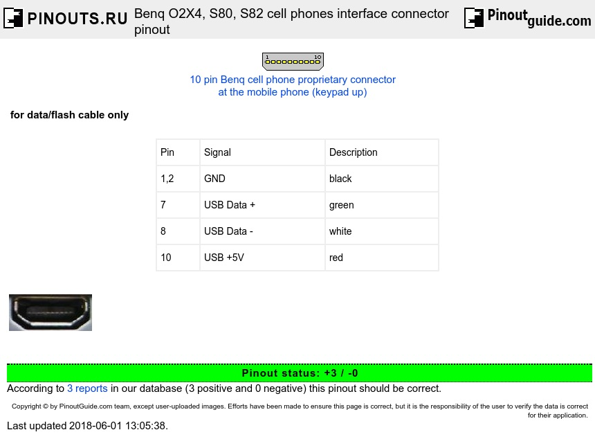 Benq O2X4, S80, S82 cell phones interface connector diagram
