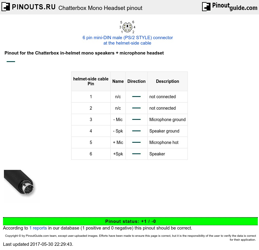 Chatterbox Mono Headset Pinout Diagram   Pinouts Ru