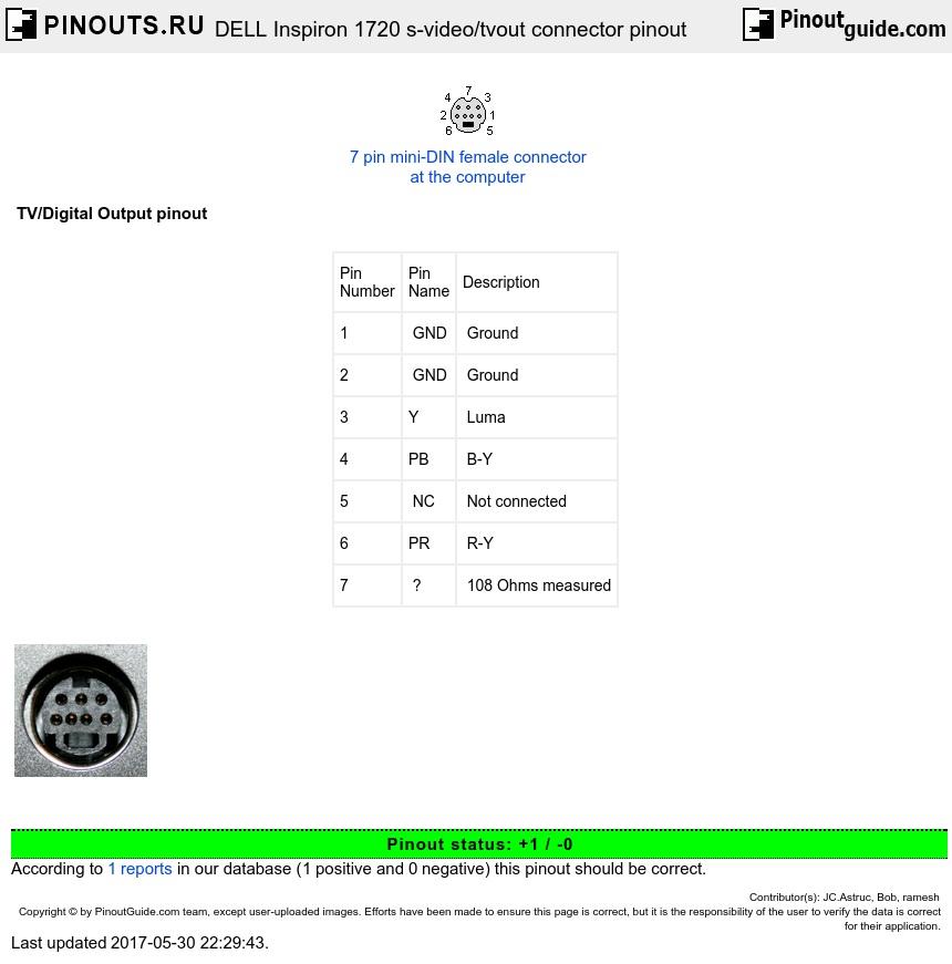 Dell Precision M90   Pinouts Ru